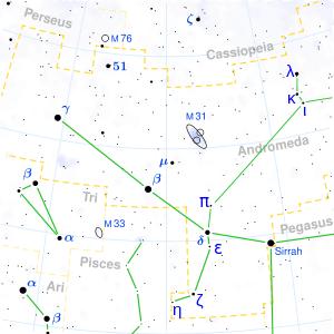 constelaciones para la carta natal