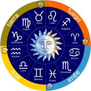 diario signo zodiaco